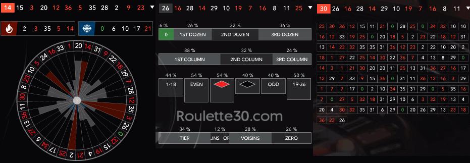 evolution live roulette past spin statistics