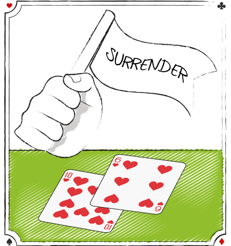 BASIC STRATEGY - LATE SURRENDER